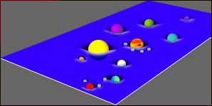 Model ruang-waktu dan materi Einstein