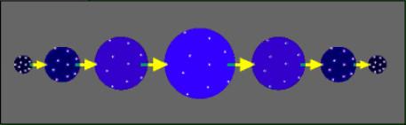 Skema model <em>closed universe</em> Freidmann