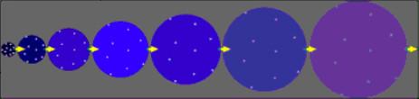 Skema model <em>open universe</em> Freidmann