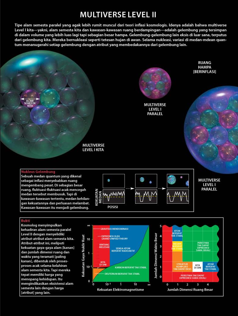 88 Gambar Teori Alam Semesta Quantum Kekinian
