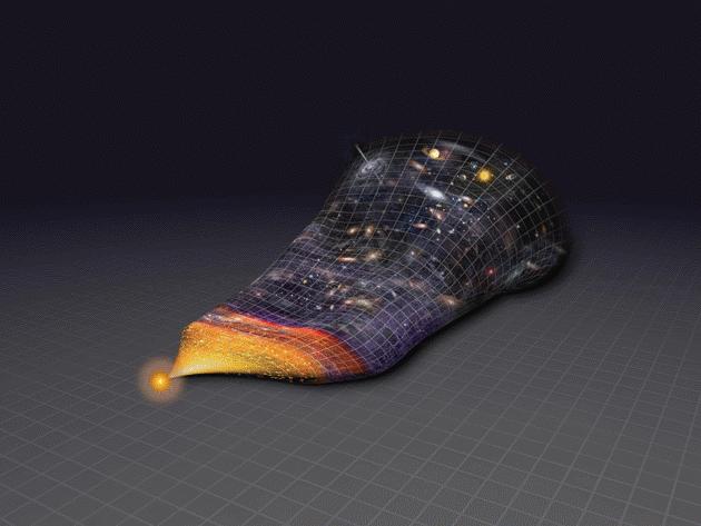 Celah Big Bang