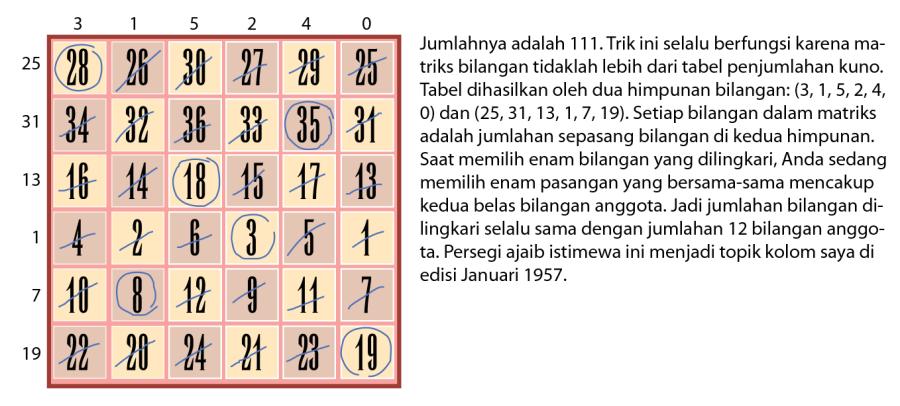 Jawaban Teka-teki 2