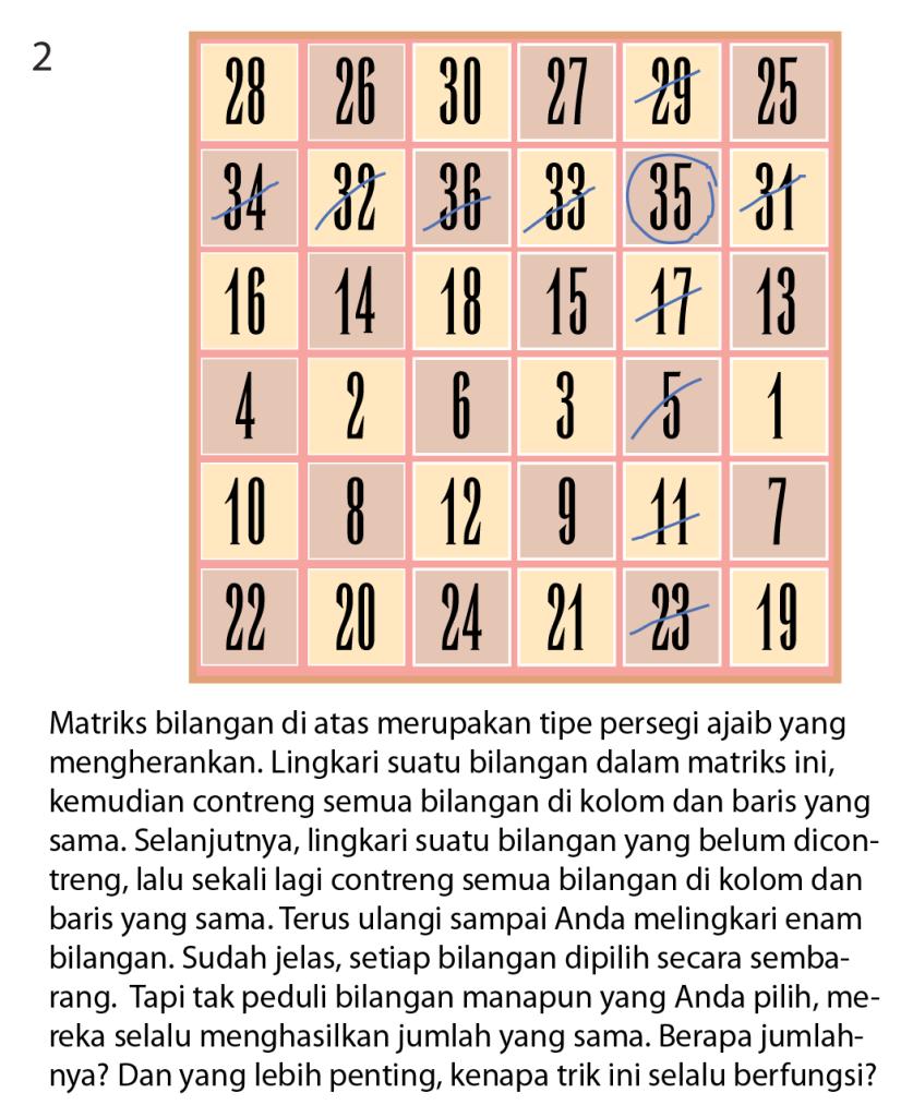 Matriks Bilangan