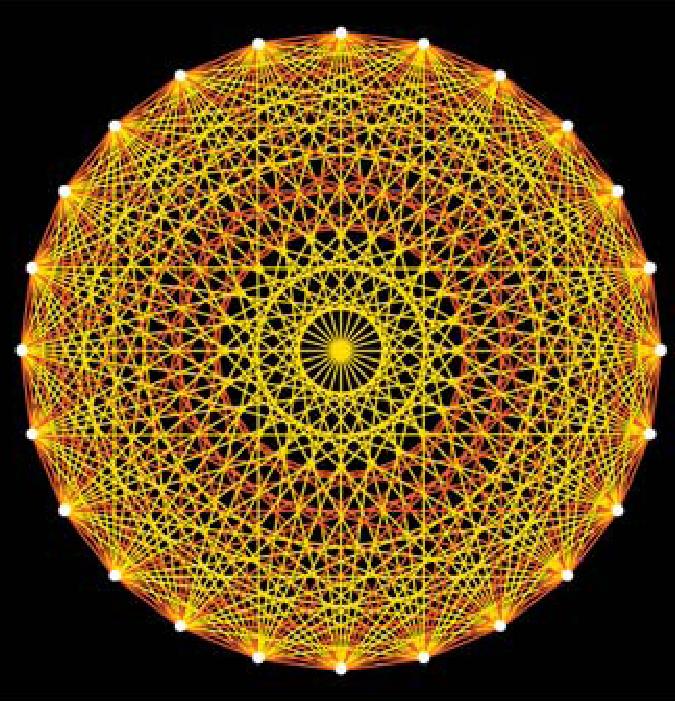 Persoalan Pesta dipecahkan oleh Stanislaw P. Radziszowski dan Brendan D. McKay setelah melewati banyak komputasi. Mereka mengkalkulasi, perlu sekurangnya 25 orang untuk memastikan empat orang saling mengenal atau lima orang tidak saling mengenal. Diagram ini, di mana garis-garis merah menghubungkan teman dan dan garis-garis kuning menghubungkan orang asing, menunjukkan bahwa pesta 24 orang melanggar diktum.
