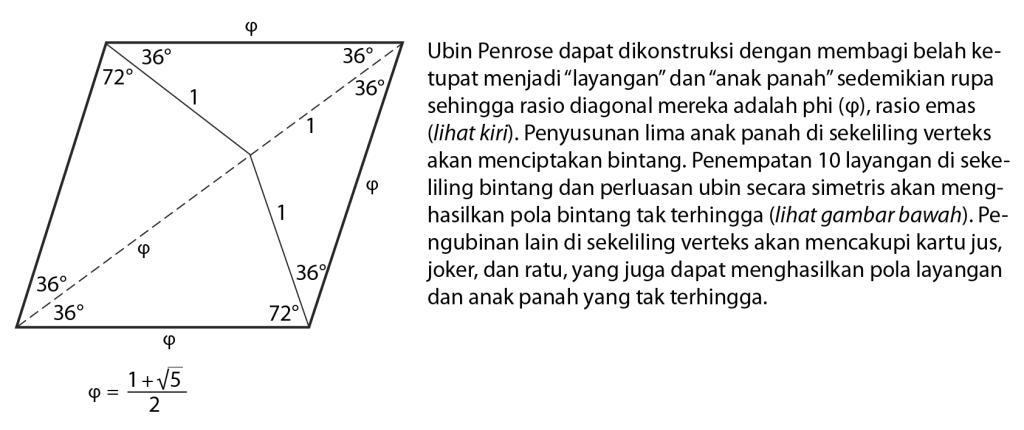 Ubin Penrose