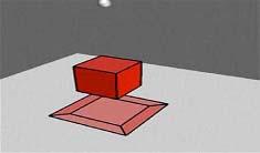 Bayangan 2-dimensi kubus berotasi