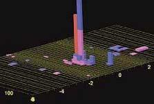 Simulasi produksi graviton dengan energi yang hilang