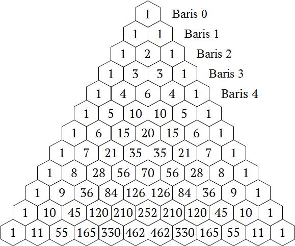 Teorema Binomial dalam Segitiga Simetris