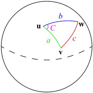 Trigonometri Bola Al-Tusi