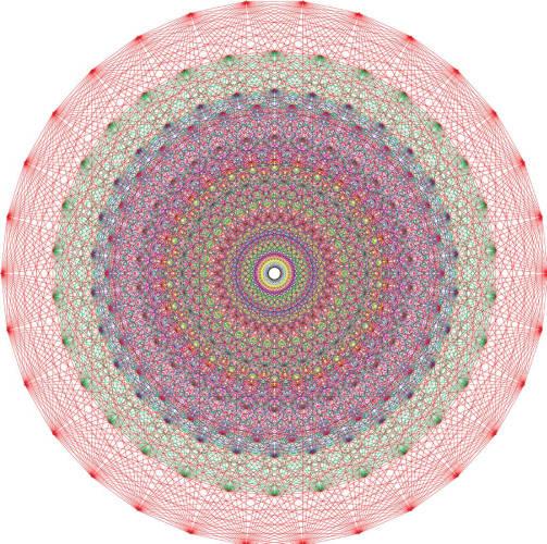 Jejaring Matematis: Gambaran visual grup Lie E8. Struktur matematika simetris rumit seperti ini dapat membantu para peneliti dalam menjalin fisika partikel dan gaya.