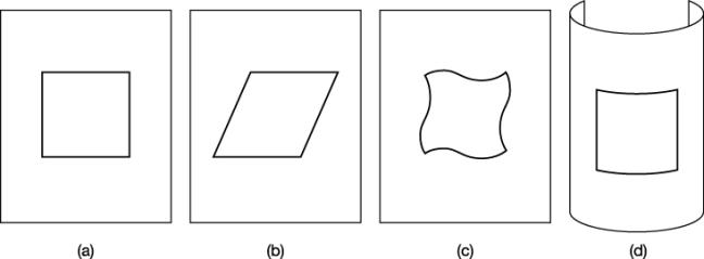 Gambar 1.2. (a) Sebuah persegi (bentuk 2D) digambar di ruang flat 2D, (b, c) persegi bisa ditekuk atau diubah bentuk di dalam ruang flat 2D, atau (d) ruang 2D itu sendiri melengkung.