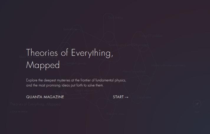 Video interaktif: Peta Theory of Everything. Klik tautan untuk memulai. Pelajari lebih jauh tentang peta ini. (Emily Fuhrman untuk Quanta Magazine, teks oleh Natalie Wolchover dan arahan seni oleh Olena Shmahalo)